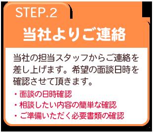 STEP.2 当社よりご連絡